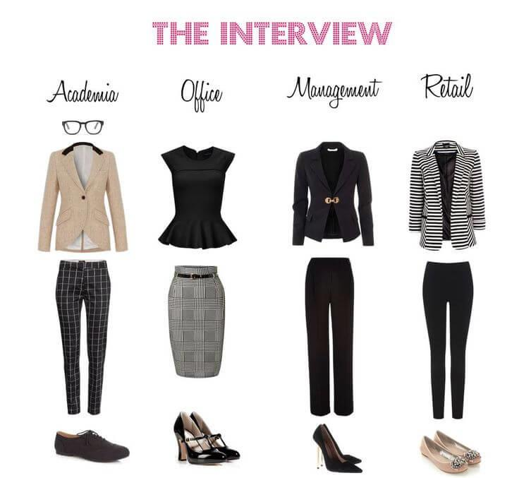 Dressing up for an interview and position | Sulekha Local Jobs Blog